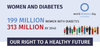 Diabetes in preganant women