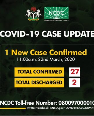 COVID-19: Infection Cases Rose to 27 in Nigeria -NCDC