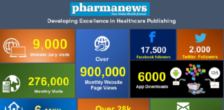 Current Advancement in Pharmanews Reach for Better Exposure