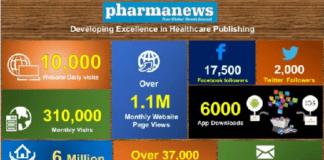 Alexa Ranks Pharmanews Higher than Other Pharma Websites in Nigeria