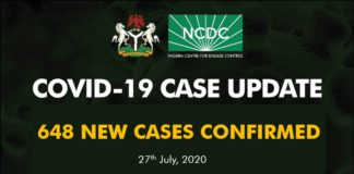 Nigeria Records 648 New Cases of COVID-19, Total Infections 41,180