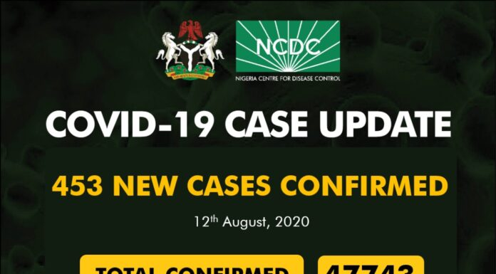 Nigeria Records 453 Confirmed New COVID-19 Infections, Total 47743