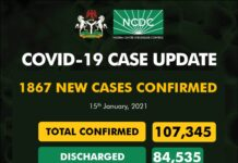 Nigeria Confirms Highest Daily COVID-19 Infections with 1867 Cases